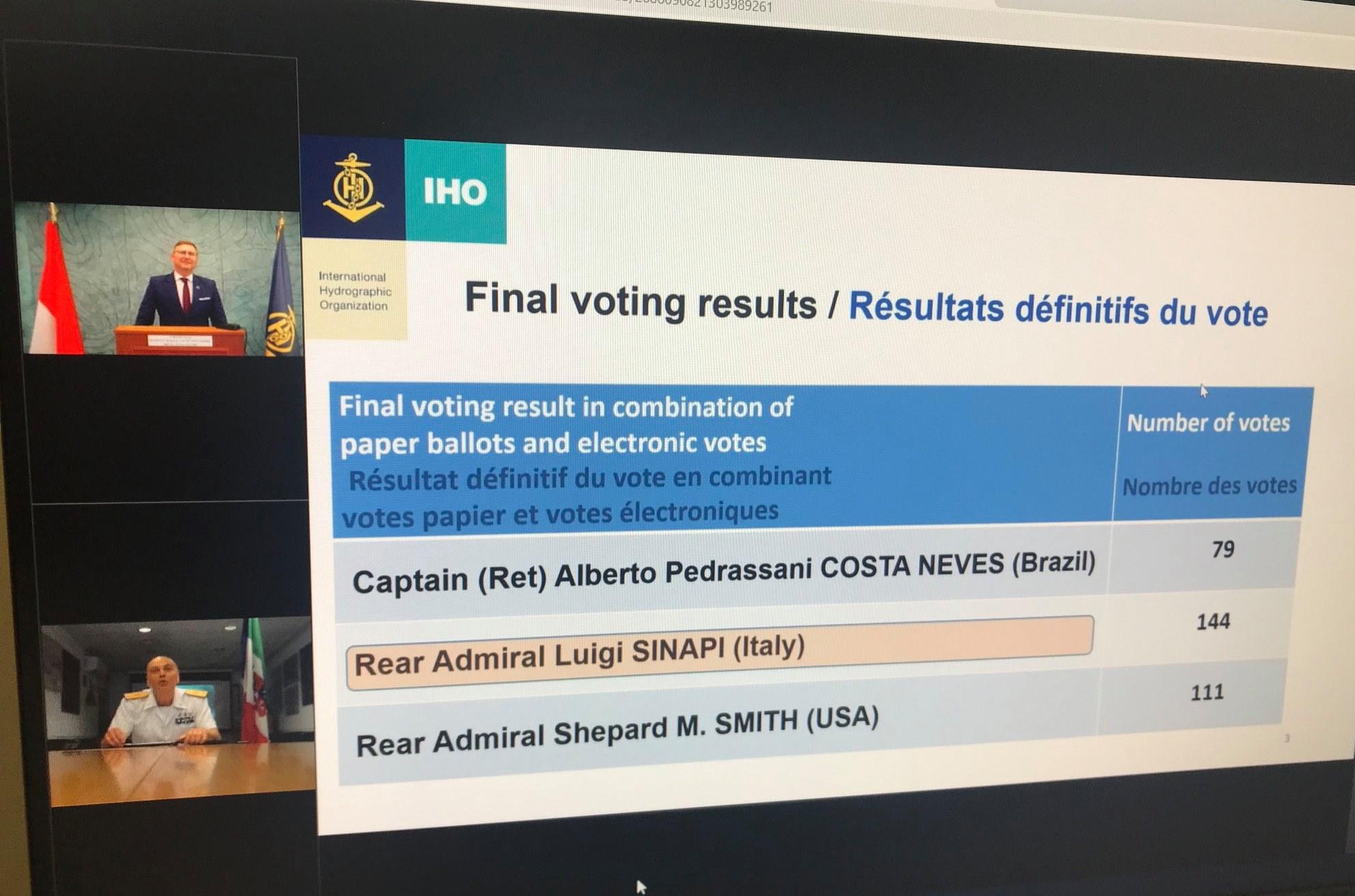 ДУ «Держгідрографія» взяла участь у голосуванні від імені України у виборах Міжнародної гідрографічної організації